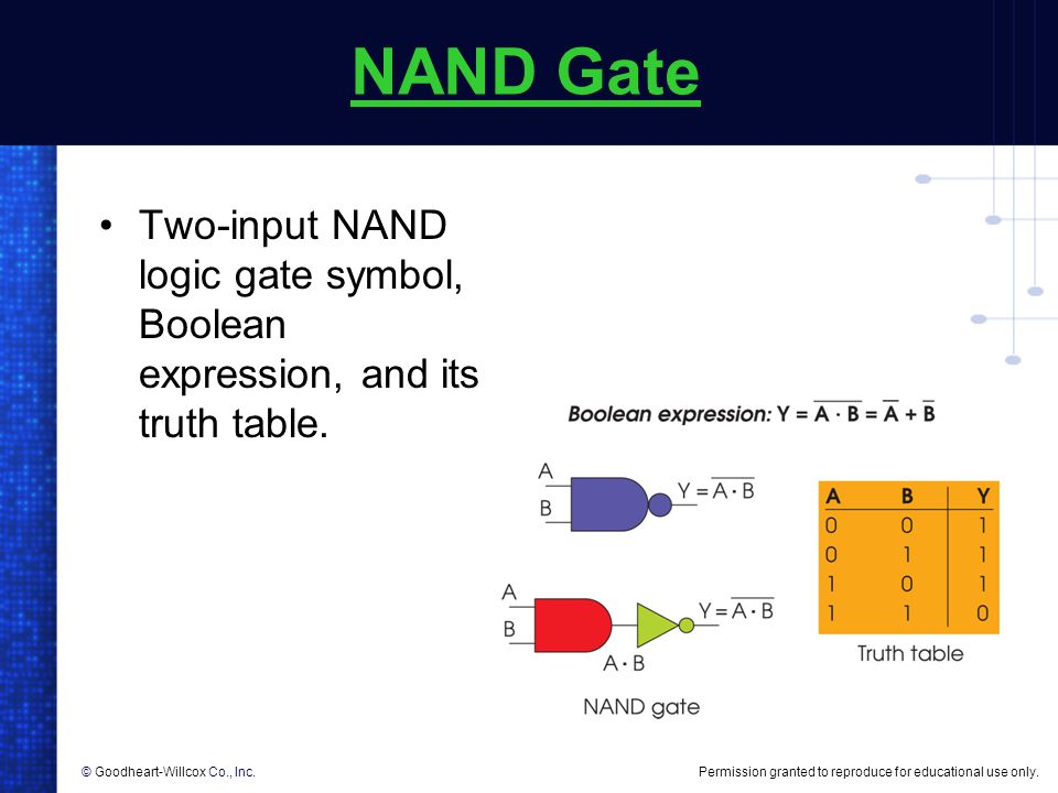 NAND Gate Two-input NAND logic gate symbol, Boolean expression, and its truth table.