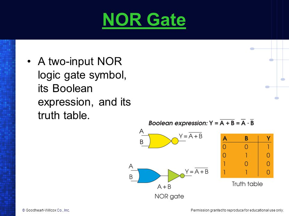 NOR Gate A two-input NOR logic gate symbol, its Boolean expression, and its truth table.