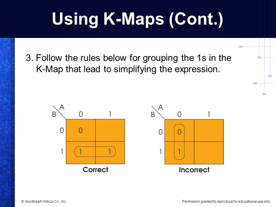 Using K-Maps (Cont.) 3. Follow the rules below for grouping the 1s in the K-Map that lead to simplifying the expression.
