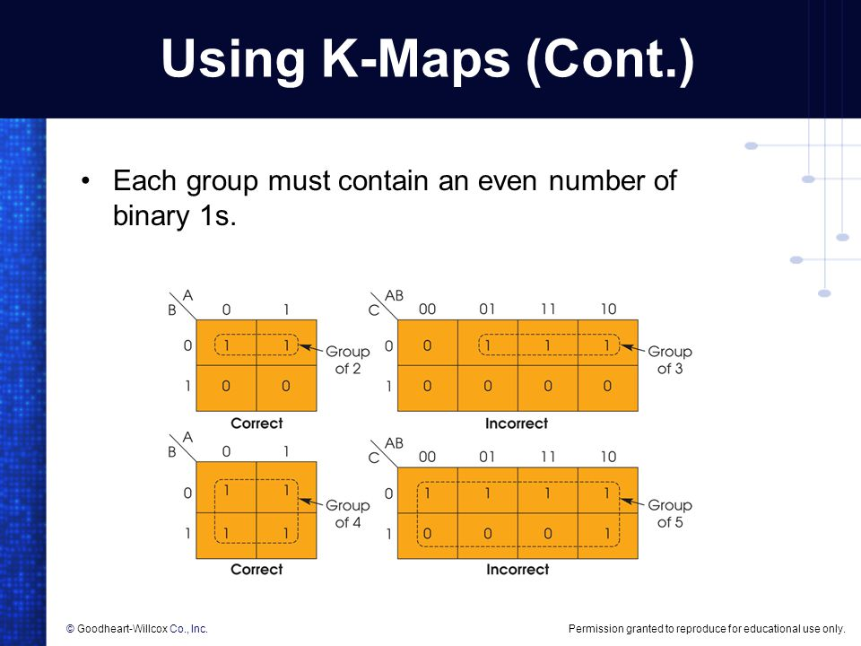 Using K-Maps (Cont.) Each group must contain an even number of binary 1s.