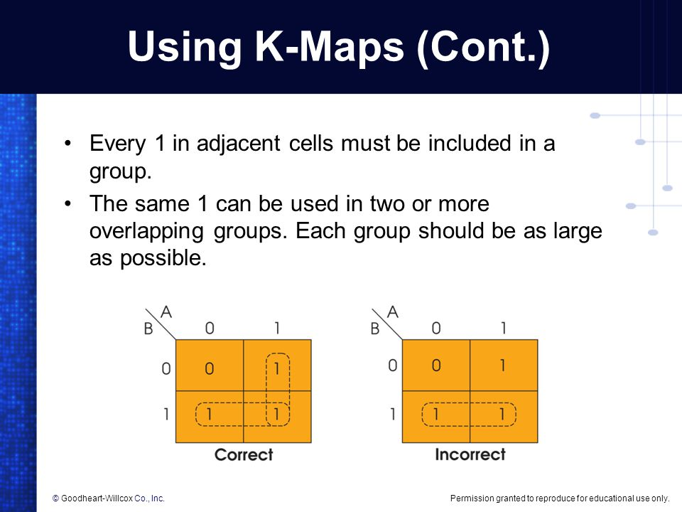 Using K-Maps (Cont.) Every 1 in adjacent cells must be included in a group.