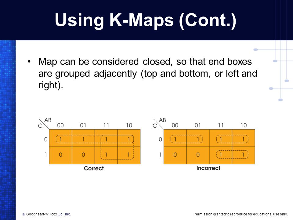Using K-Maps (Cont.) Map can be considered closed, so that end boxes are grouped adjacently (top and bottom, or left and right).
