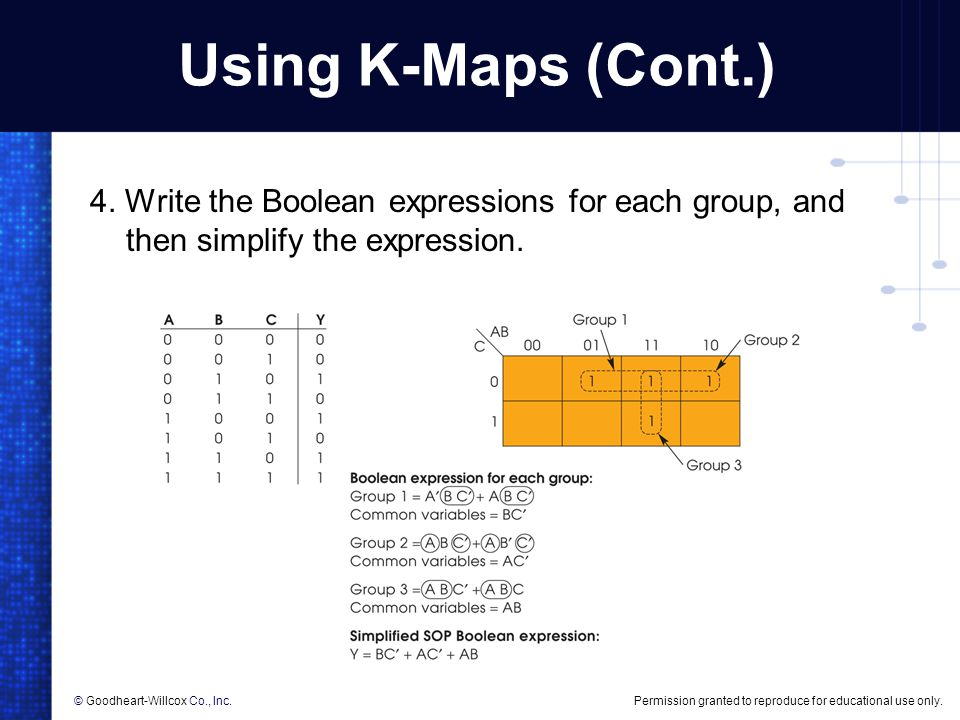 Using K-Maps (Cont.) 4. Write the Boolean expressions for each group, and then simplify the expression.