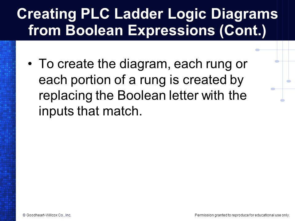 Creating PLC Ladder Logic Diagrams from Boolean Expressions (Cont.)