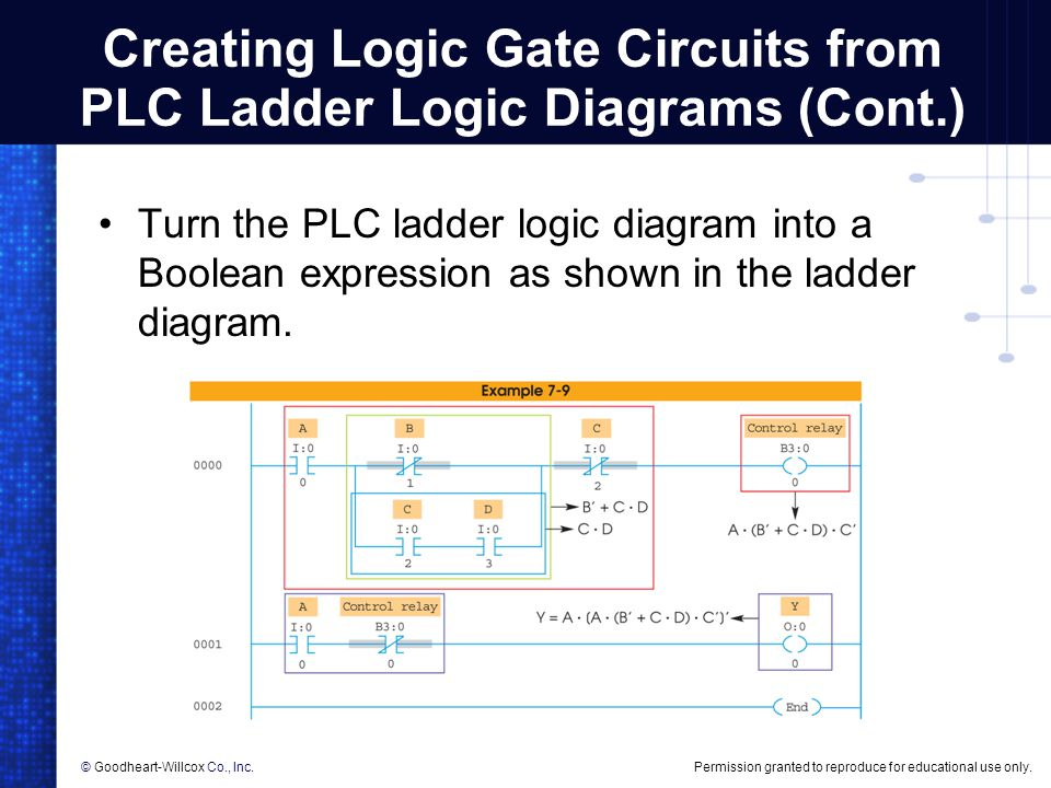 Creating Logic Gate Circuits from PLC Ladder Logic Diagrams (Cont.)