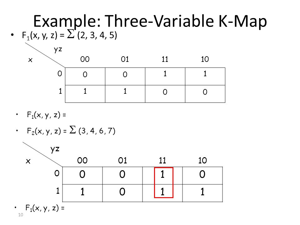 Example: Three-Variable K-Map