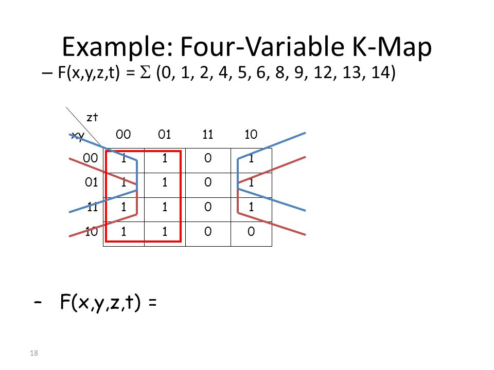 Example: Four-Variable K-Map