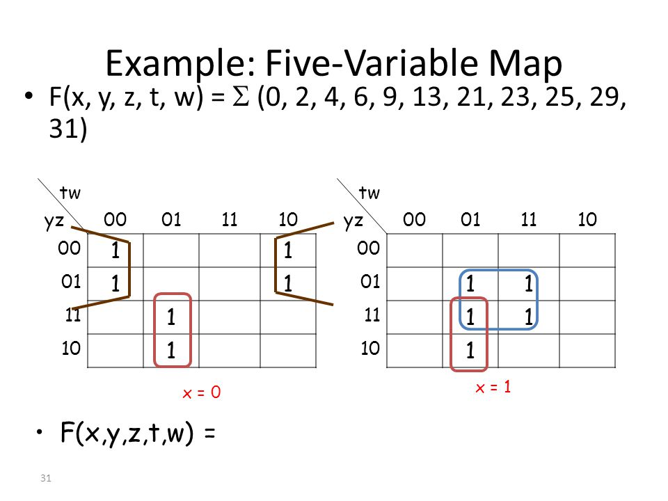Example: Five-Variable Map