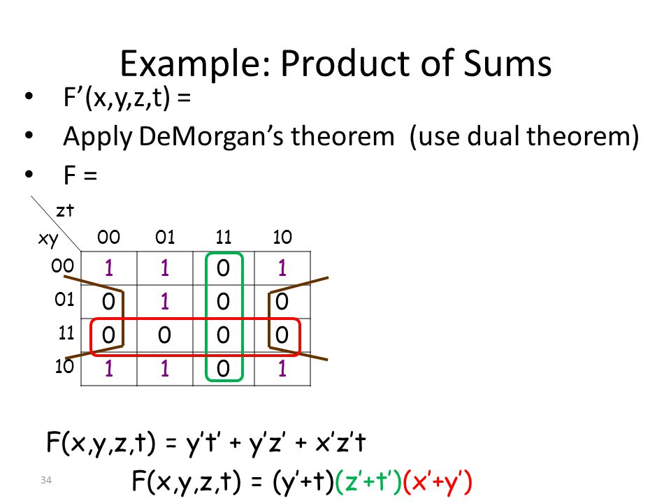 Example: Product of Sums