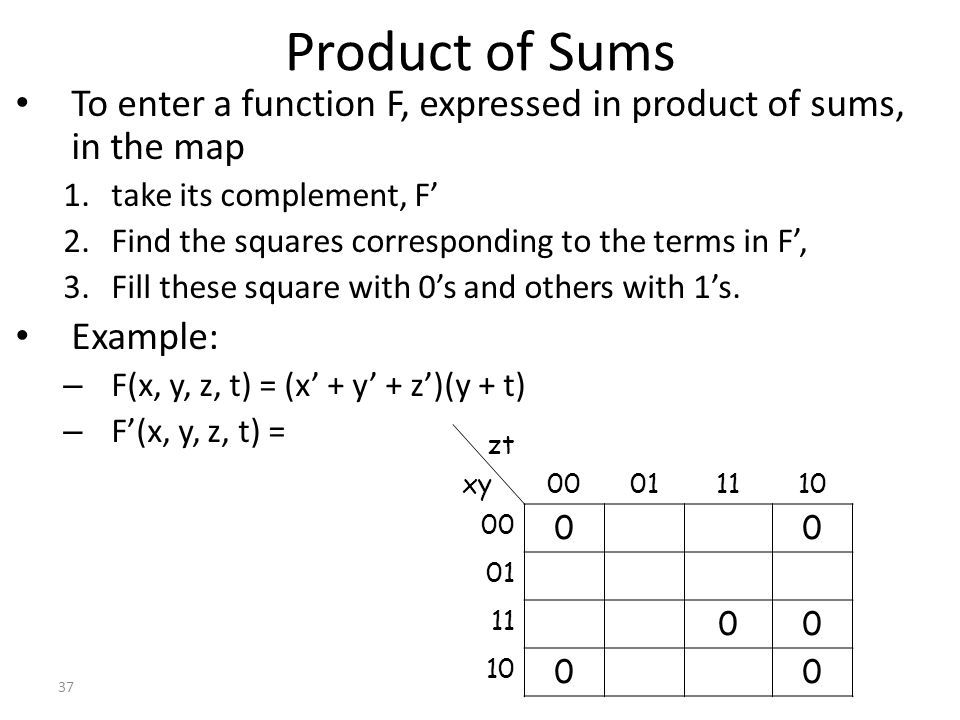 Product of Sums To enter a function F, expressed in product of sums, in the map. take its complement, F'