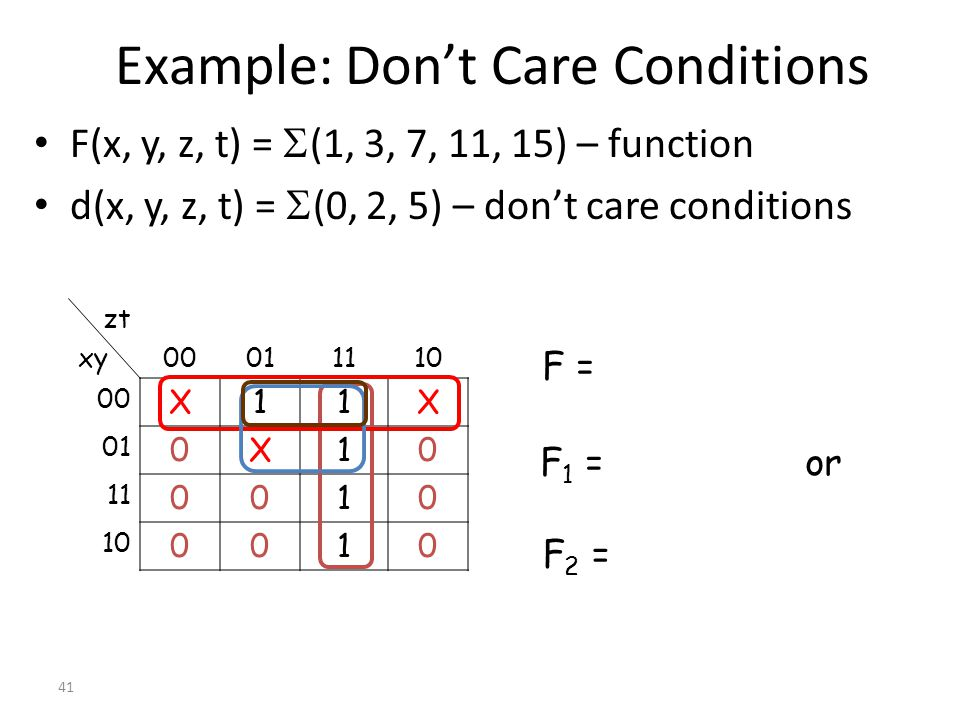 Example: Don't Care Conditions