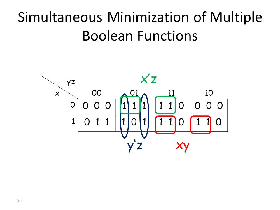 Simultaneous Minimization of Multiple Boolean Functions