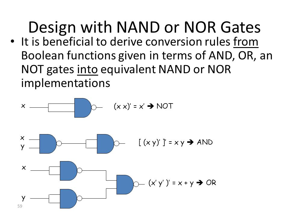 Design with NAND or NOR Gates