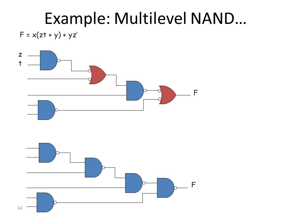 Example: Multilevel NAND…