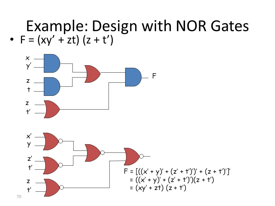 Example: Design with NOR Gates