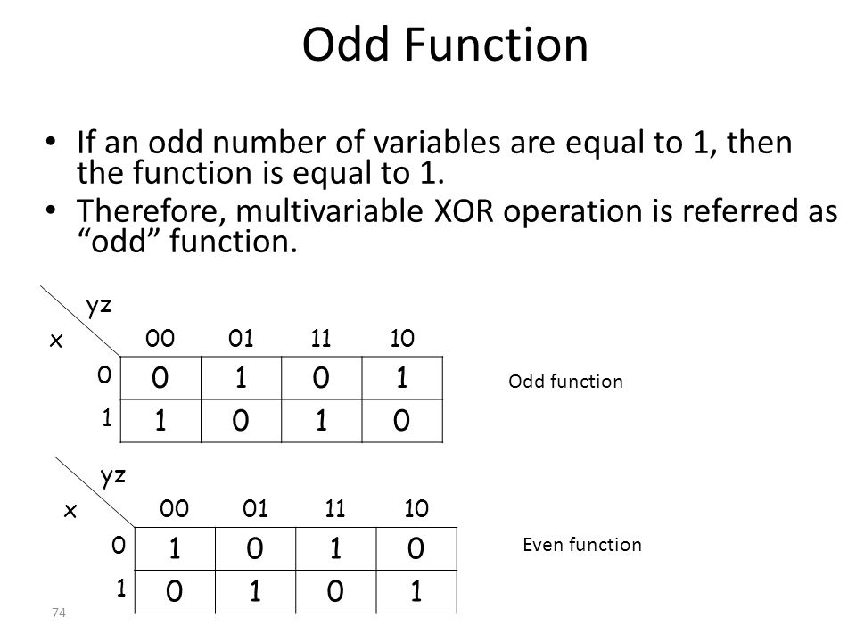 Odd Function If an odd number of variables are equal to 1, then the function is equal to 1.