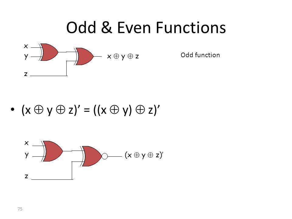 Odd & Even Functions (x  y  z)' = ((x  y)  z)' x y Odd function