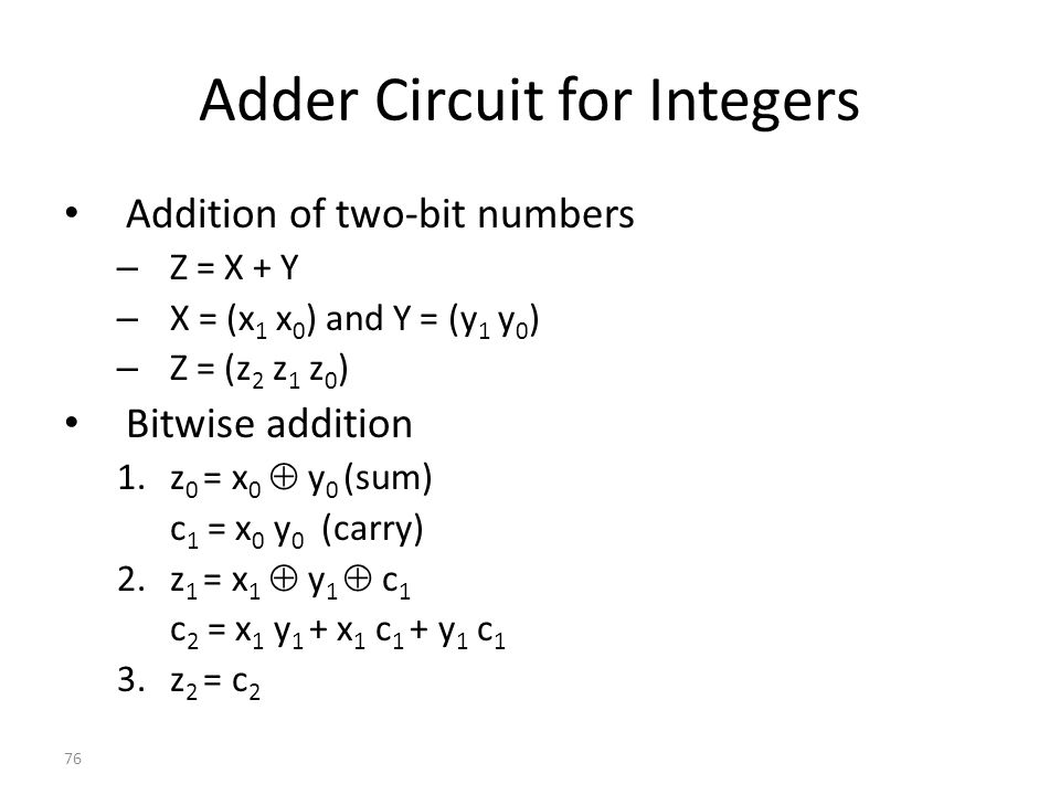Adder Circuit for Integers