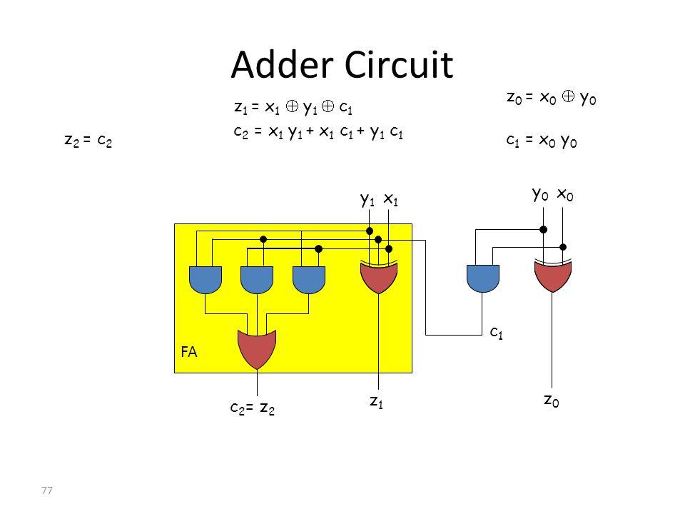 Adder Circuit z0 = x0  y0 z1 = x1  y1  c1