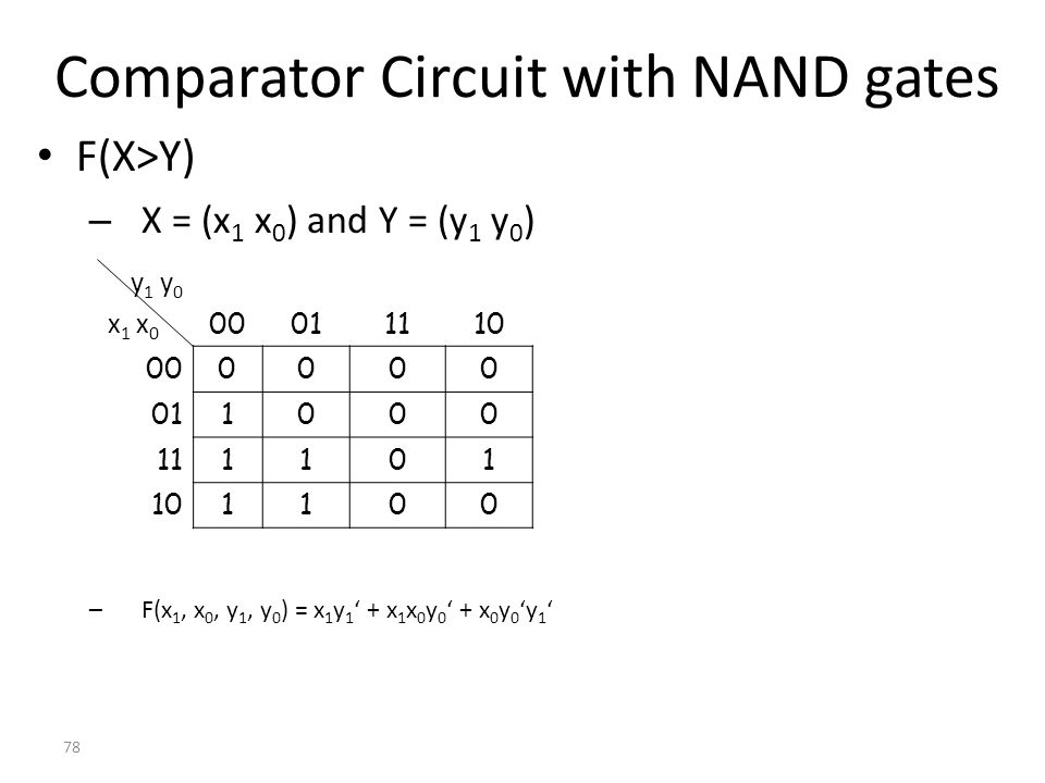 Comparator Circuit with NAND gates