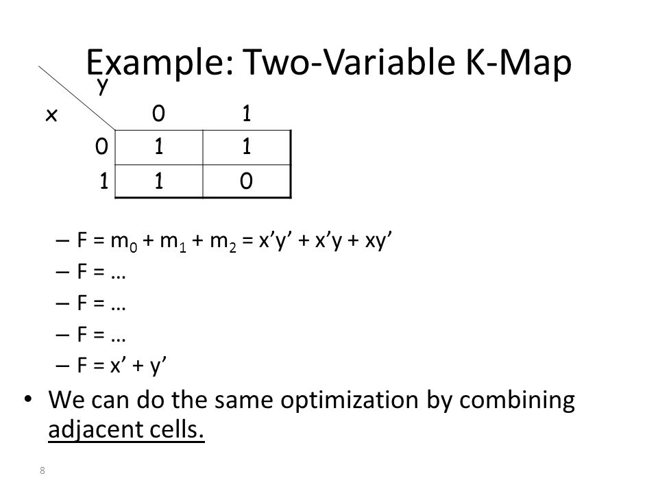 Example: Two-Variable K-Map