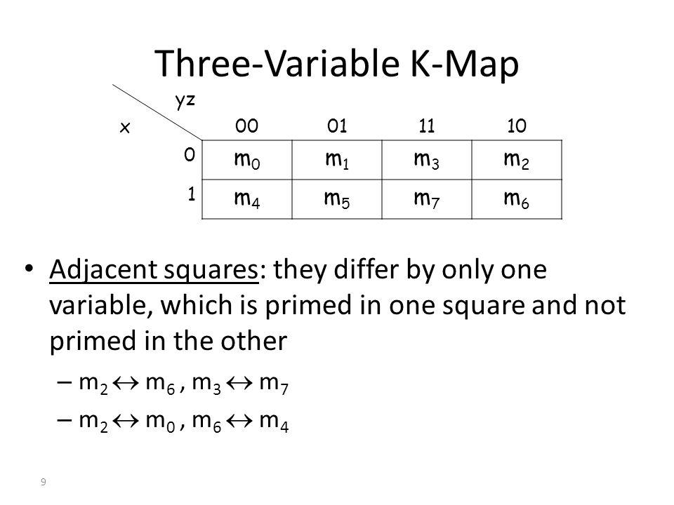 Three-Variable K-Map yz. x. 00. 01. 11. 10. m0. m1. m3. m2. 1. m4. m5. m7. m6.