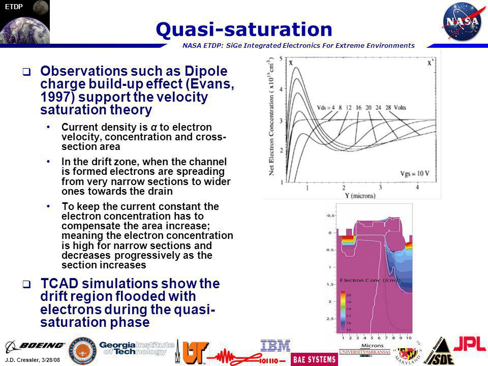 Quasi-saturation Observations such as Dipole charge build-up effect (Evans, 1997) support the velocity saturation theory.