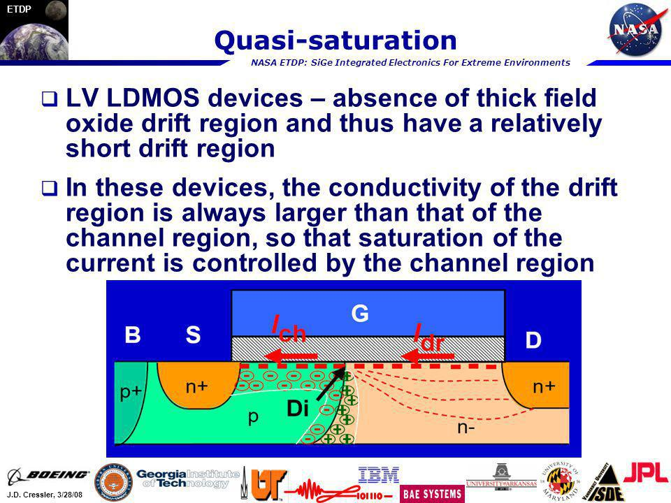 Quasi-saturation LV LDMOS devices – absence of thick field oxide drift region and thus have a relatively short drift region.