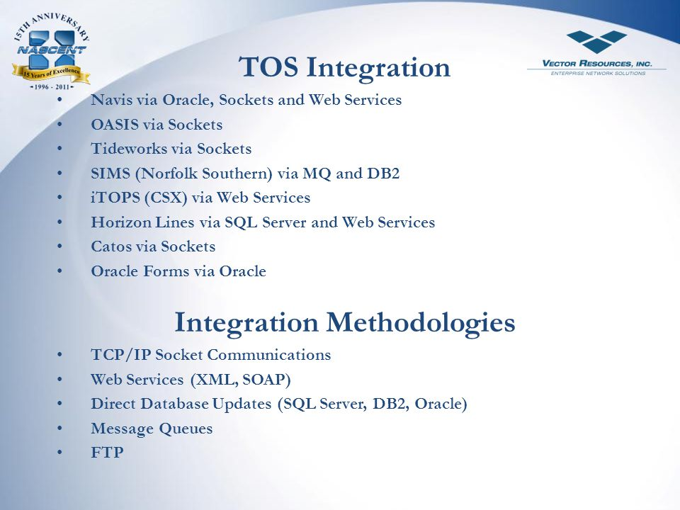 Integration Methodologies