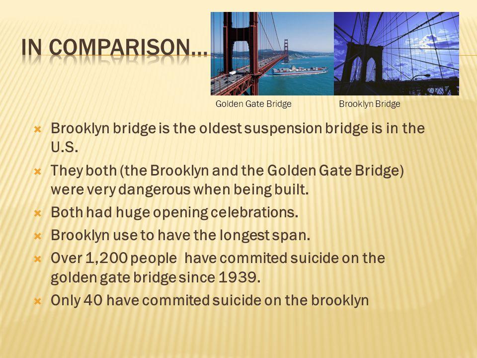 In comparison... Golden Gate Bridge. Brooklyn Bridge. Brooklyn bridge is the oldest suspension bridge is in the U.S.