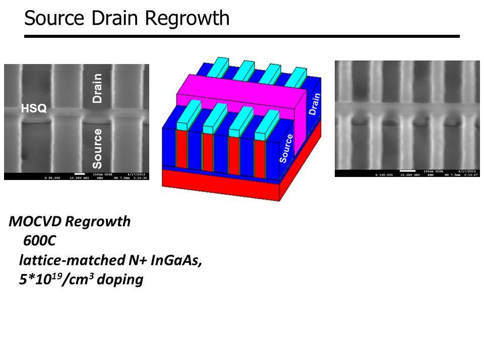Source Drain Regrowth Drain. HSQ. Source.
