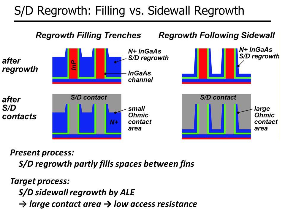 S/D Regrowth: Filling vs. Sidewall Regrowth