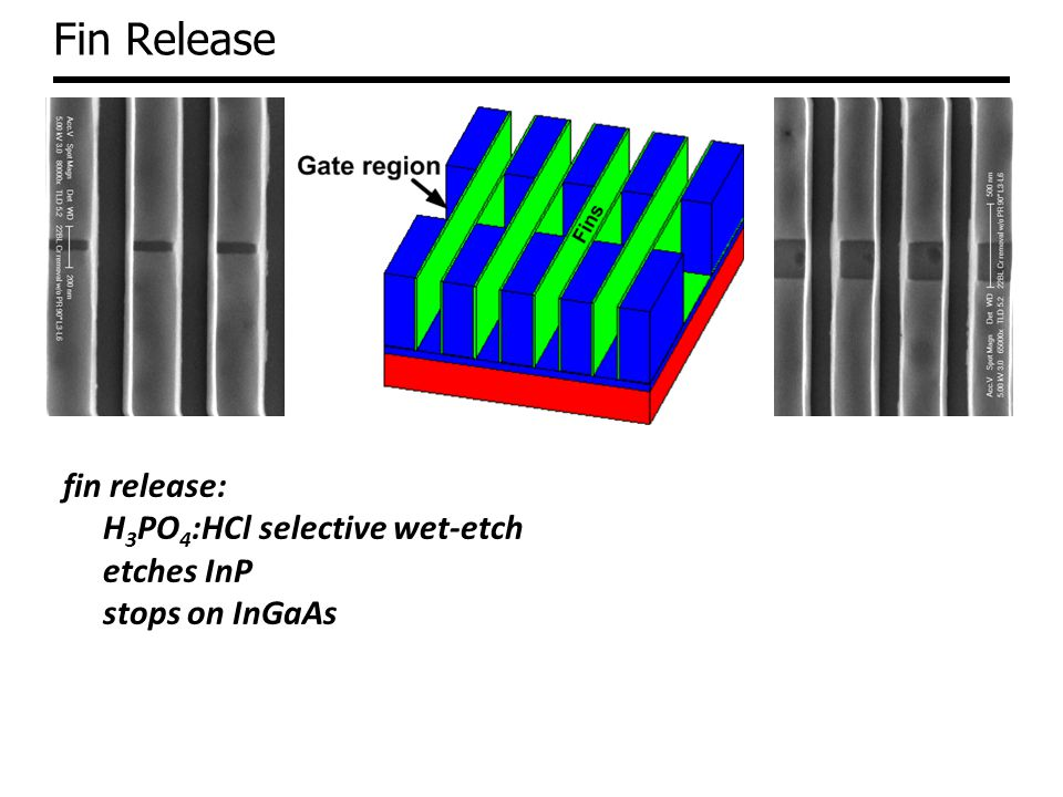 Fin Release fin release: H3PO4:HCl selective wet-etch etches InP stops on InGaAs