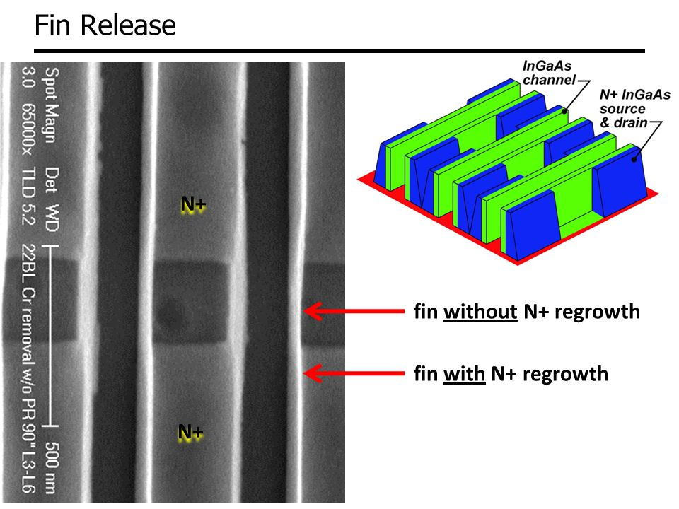 Fin Release N+ fin without N+ regrowth fin with N+ regrowth N+