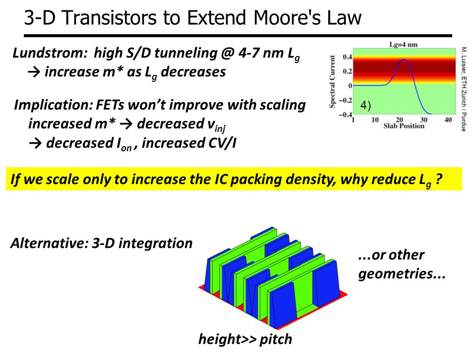 3-D Transistors to Extend Moore s Law