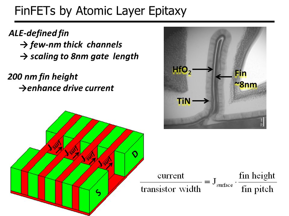FinFETs by Atomic Layer Epitaxy