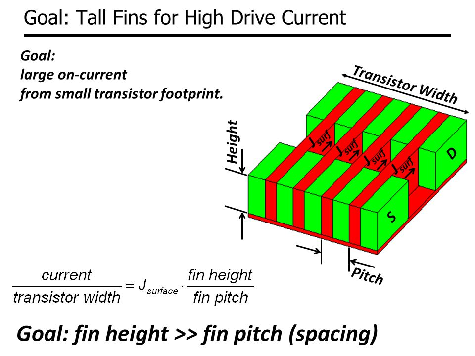 Goal: Tall Fins for High Drive Current