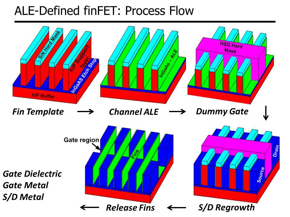 ALE-Defined finFET: Process Flow