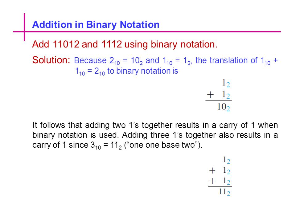 Addition in Binary Notation
