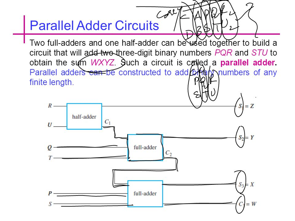 Parallel Adder Circuits
