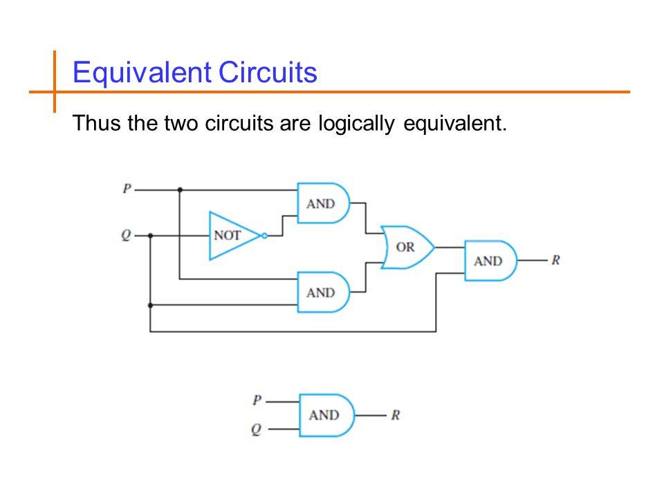 Equivalent Circuits Thus the two circuits are logically equivalent.