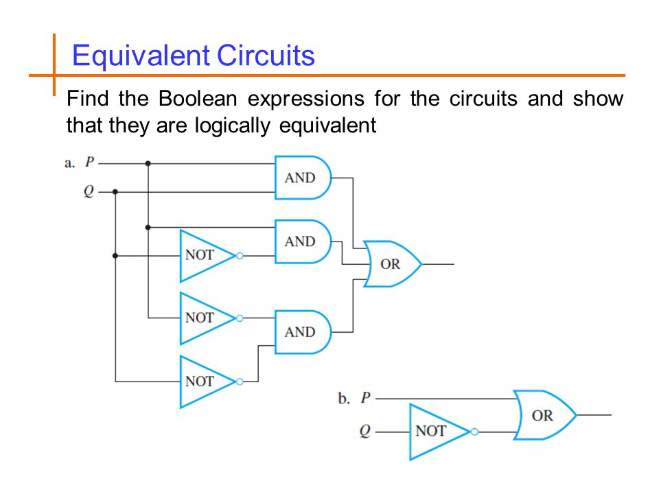 Equivalent Circuits Find the Boolean expressions for the circuits and show that they are logically equivalent.