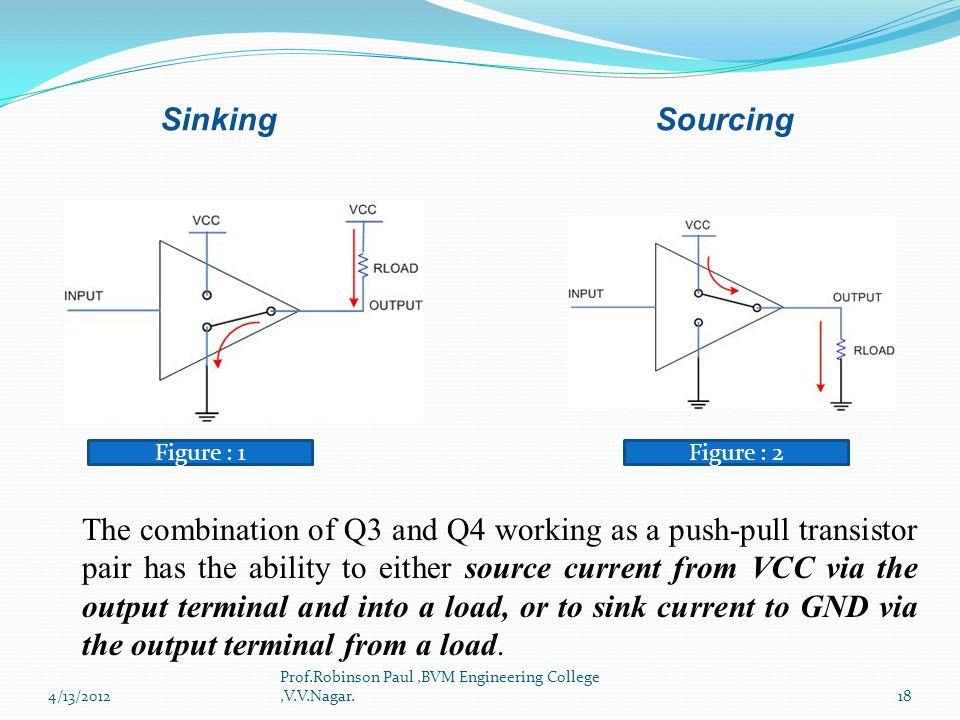 Sinking Sourcing Figure : 1. Figure : 2.