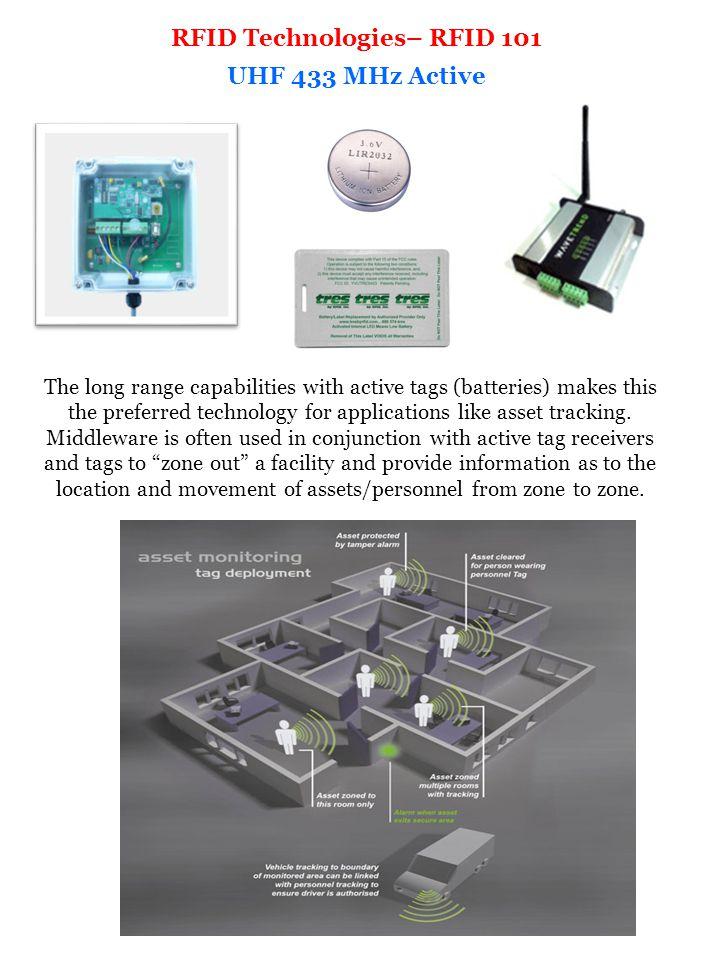 RFID Technologies– RFID 101