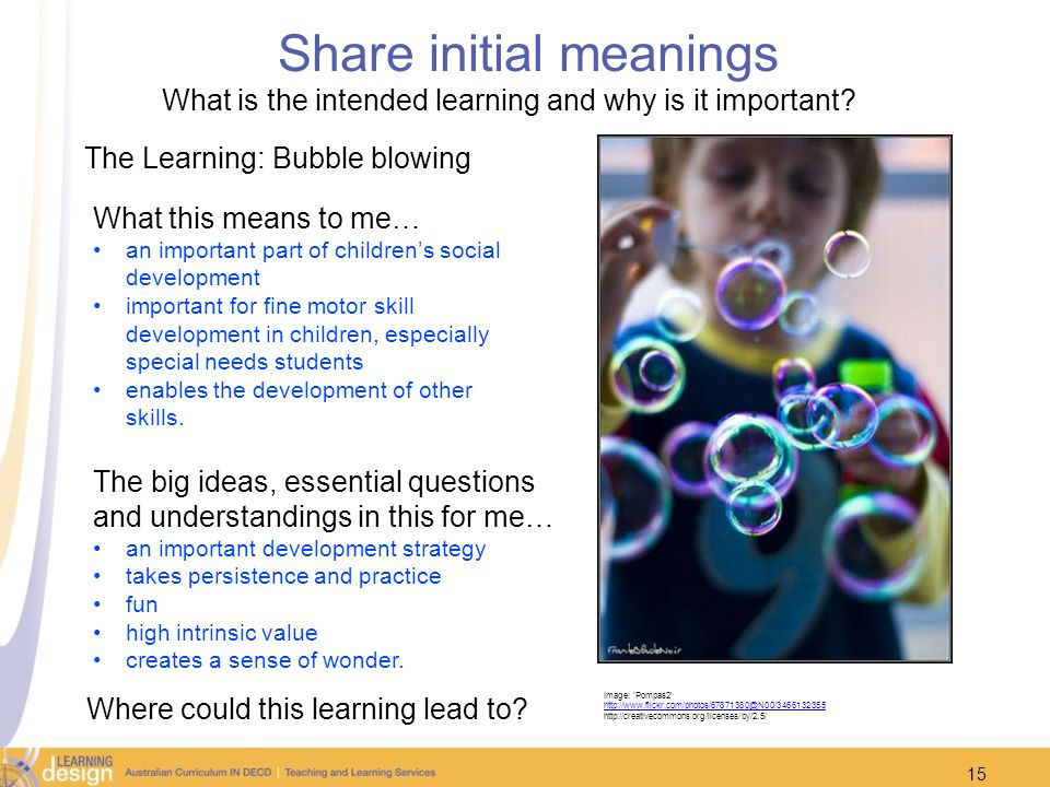 Share initial meanings