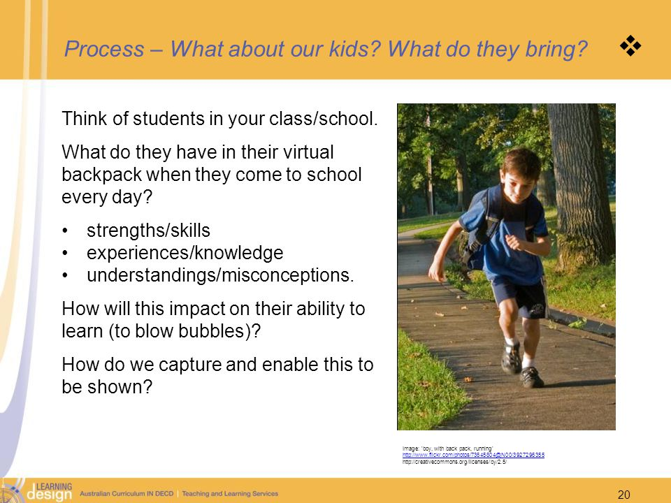 Process – What about our kids What do they bring 