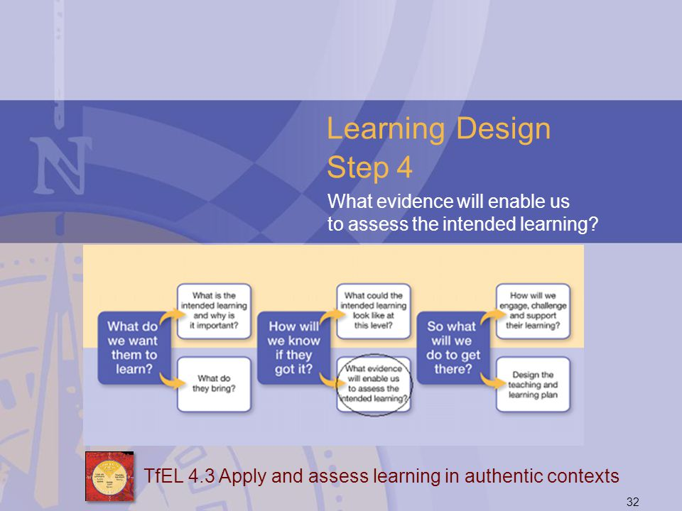 Learning Design Step 4 What evidence will enable us to assess the intended learning TfEL 4.3 Apply and assess learning in authentic contexts.