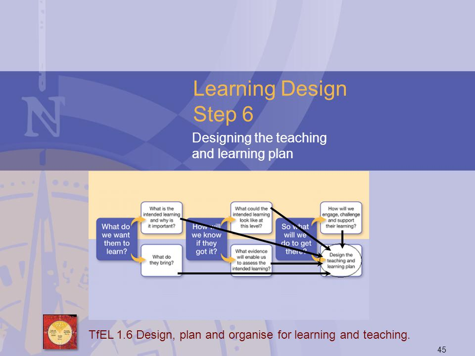Learning Design Step 6 Designing the teaching and learning plan