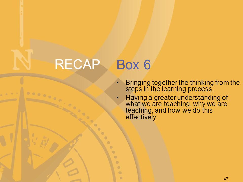 RECAP Box 6. Bringing together the thinking from the steps in the learning process.