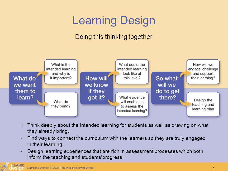 Learning Design Doing this thinking together